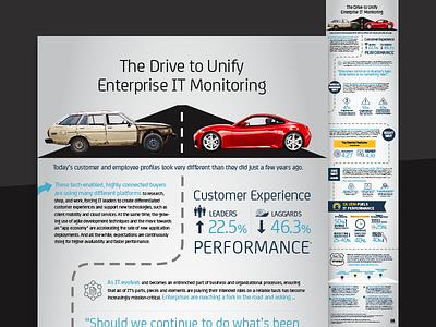 Enterprise IT monitoring infographic vector art illustration icon design illustrator campaign branding colour theory infographic