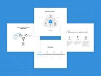 Design Process & Strategy Docs