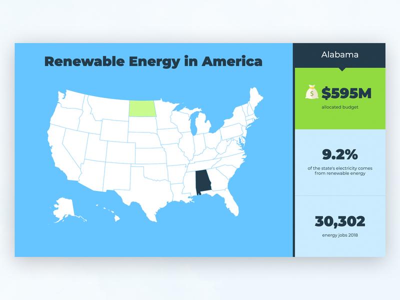 Renewable Energy in America Interactive design ux ui uiux interactive design interaction interactive