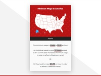 Current State of Minimum Wage Interactive