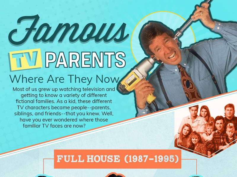 Famous TV Parents - Infographic design infographic