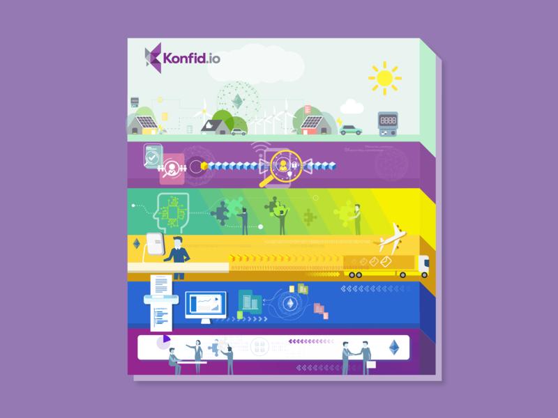 Konfid.io illustration design berlin konfid.io blockchain