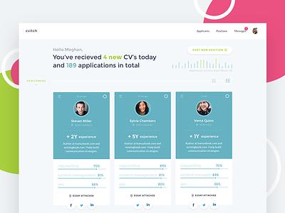 cvitch wip card chart hr applicant job position application dashboard interface ux ui