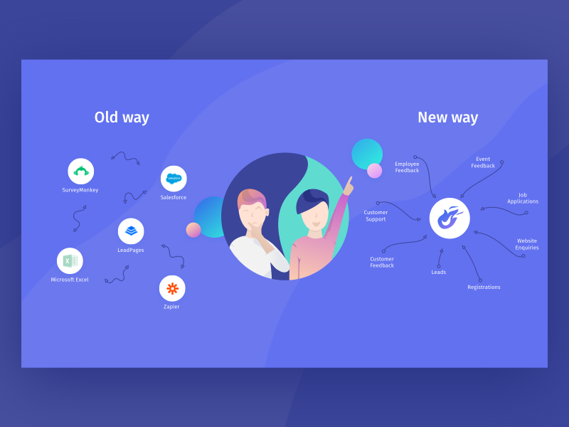 Old vs New Way interfaces webdesign brands old vs new pointing up thinking face character design illustration startup ui