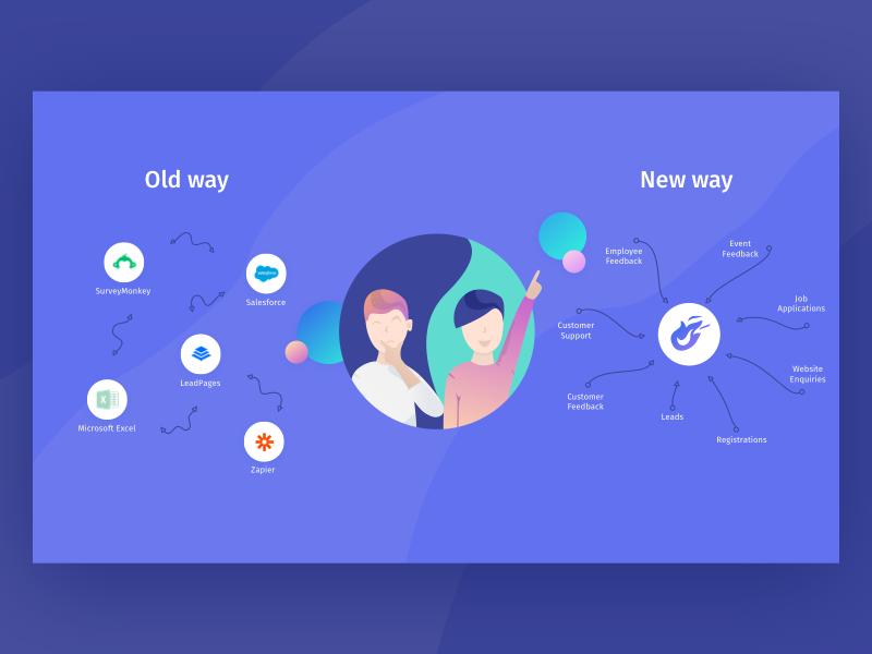 Old vs New Way