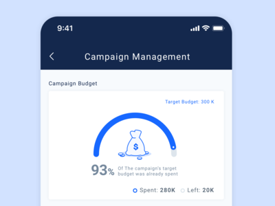 Campaign Management UI