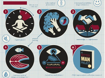 The Better Man Project 1 vector bold simple health icons editorial