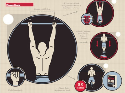 The Perfect Chin Up editorial pull-up illustration icon fitness health