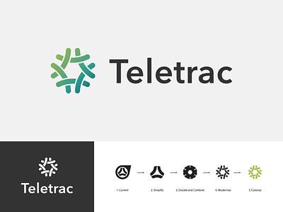 Teletrac Navman Logo Refresh Concept A brand identity logo mark typography type rebranding rebrand refresh branding design branding and identity branding concept branding brand logodesign logo design logo
