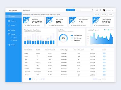 Hive Sales Dashboard sales dashboard sales dribbble graphics piechart dailyui uiux platform profile goals