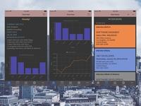 lavo.ro - job reference app