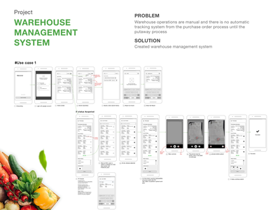 Warehouse Management Project Wireframe balsamiq fresh organic interface uiux card groceries wireframes wireframe design lo-fi system warehouse management system warehouse wireframe