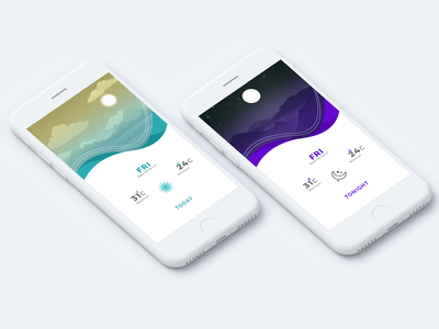 Weather Apps Concept