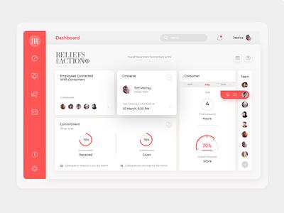 Dashboard Exploration dailyui ux ganesha concept beliefs raymond app dashboad employee engagement engagement employee