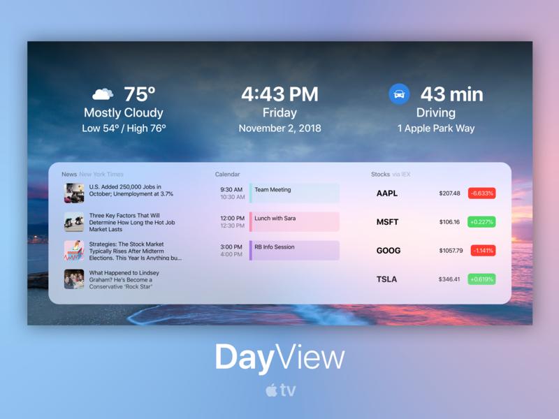 DayView for Apple TV ui design commute calendar stocks news weather dashboard smarttv tvos appletv apple