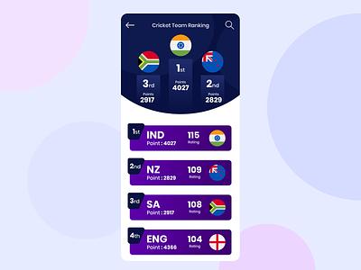 Leaderboard Cricket Team Ranking uidesign uiux dailyui team cricket leaderboard