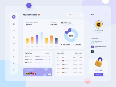 Saas Dashboard webdesign minimal typography flat logo illustration 2d charts animated gif 3d product design ecommerce shop ui uiux dashboard design dashboard template admin app saas dashboard dashboard