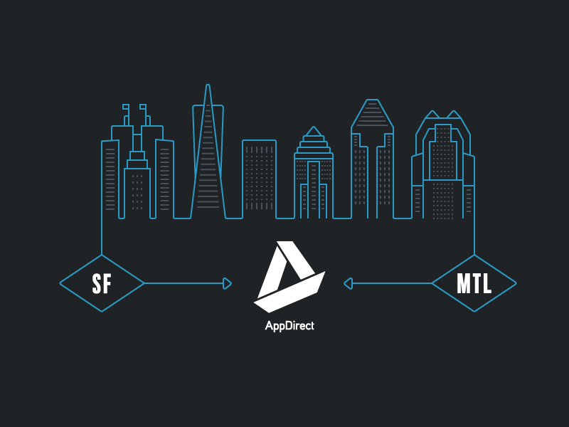 San Francisco to Montreal lines cityscape skyline mtl sf montreal san francisco appdirect