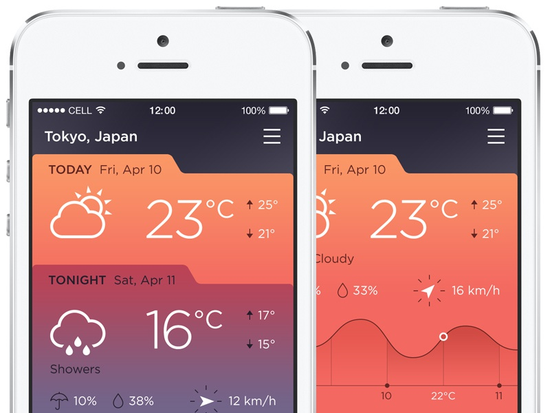iPhone Weather App app flat iphone ui ux ios concept clean icon weather forecast