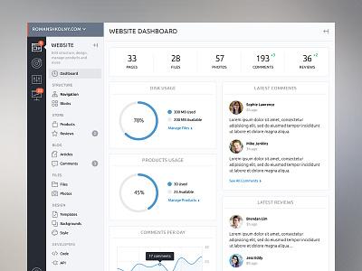 Dashboard flat ui ux icons dashboard web e-commece admin app minimal clean