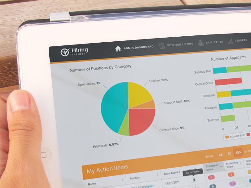Hiring The Best flat bootstrap highcharts ui ux app web dashboard interface