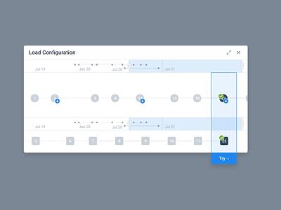 Versions Timeline Loader loader configuration versions timeline ui