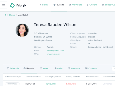 Fabryk fabryk ux ui datatables medical profile bootstrap