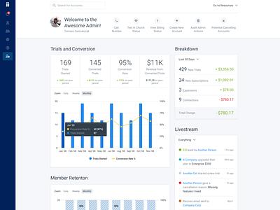 Admin/Dashboard bar chart graph charts highcharts ux ui dashboard bootstrap