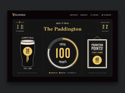 Dashboard for Local Guinness Pubs alcohol points system beer website banner graphs newzealand guinness icon web youngshand auckland points stats typography ui dashboard illustration ui pack ux webdesign