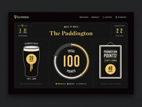 Dashboard for Local Guinness Pubs