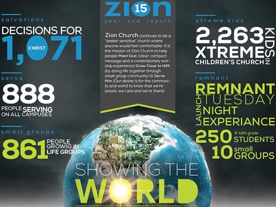 Zion Church 2015 Year in Review mission church year end review annual report report 3d typography inforgraphic poster