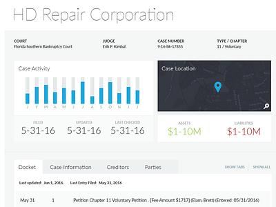 Business Bankruptcies - Single Case UI swiss minimal organization tabs chart graph visualization