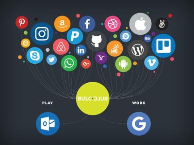 Bulc Club Infographic bulcclub social network infographic graph chart streamline social media simplicity separation process organization flowchart