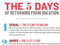 The 5 Days of Returning from Vacation