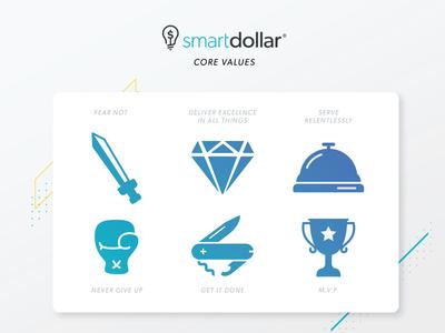 SmartDollar Core Value Icons