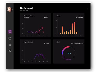 DailyUi #018: Analytics Chart health app dashboard daily ui analytics chart