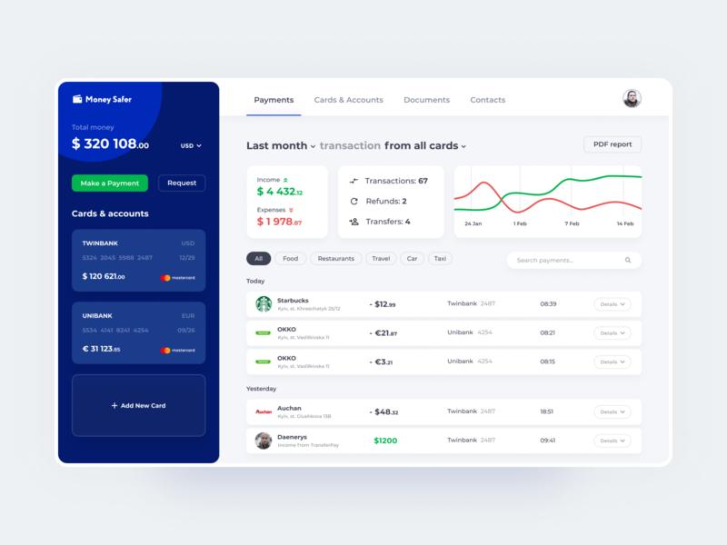 Finance Web Dashboard