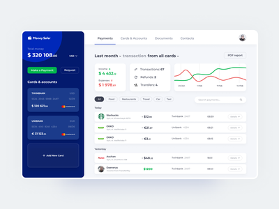 Finance Web Dashboard finance app money app web ux ui dashboad fintech finance
