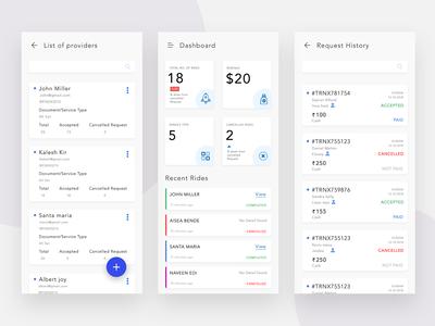 Dashboard Mobile app design