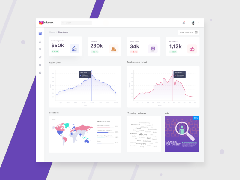 Instagram Admin Dashboard - White theme interior vector concept ui design vibrant statistics minimal design color clean instagram dashboard ui web webdesign admin ui dashboad
