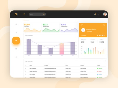 Earn admin dashboard ui mockup