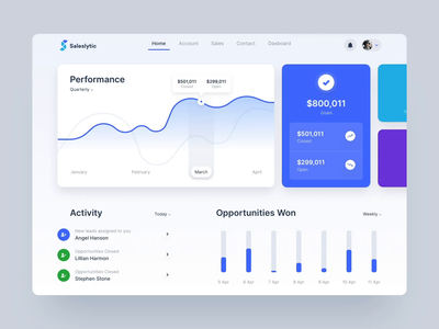 Customer Relation Management(CRM) - Web App Exploration dark mode graph customer sales dashboard ui ipad desktop web analytic management dashboard layout clean app icon dribbble ux dailyui uiux ui