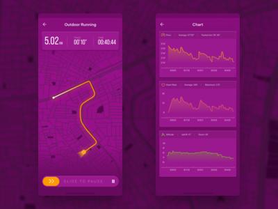 Running App Dribbble