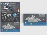 GoPro Infographic Mockup