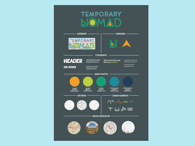 Temporary Nomad Style Guide