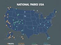 National parks checklist
