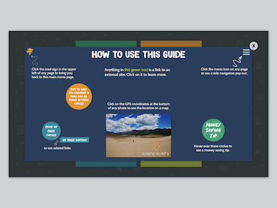 How to Use the Guide layout wanderlust adventure road trip graphic design