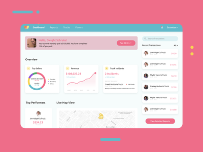 Dashboard for an Ice Cream Company