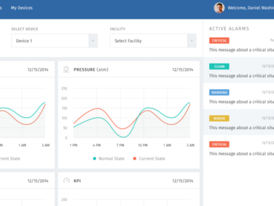 Dashboard Analytics Design
