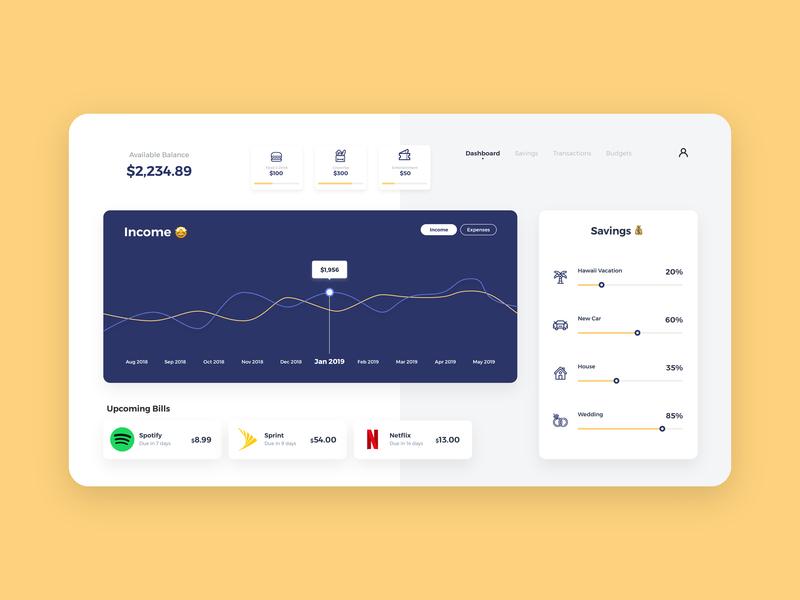 Personal Finance Dashboard funds profile icons wallet vector bills budget savings charts data data visulization product design dashboard ux dashboard ui ux ui finance app finance dashboard app dashboard
